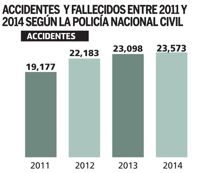 fallecidos-accidentes