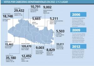 cabeceras-departamentales