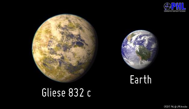 Gliese 832 c Tierra