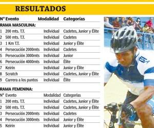 Resultados-ciclismo