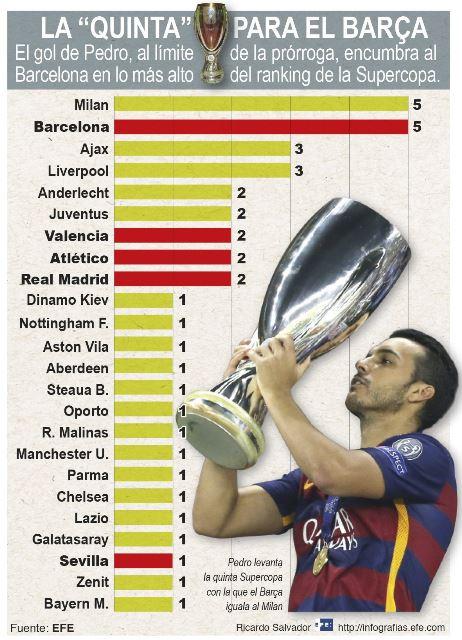 barcelona-grafico