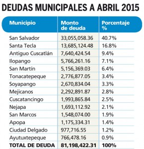 Deudas-municipales-abril-2015