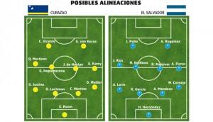 El-Salvador-vs-Curazao