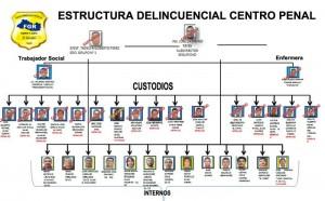 Estructura-usulutan