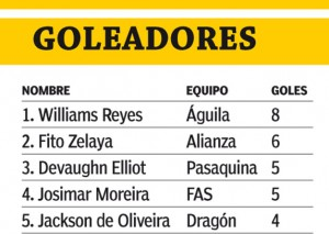 GOleadores-Apertura-2015