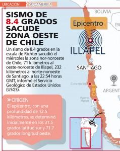 Grafico-Chile