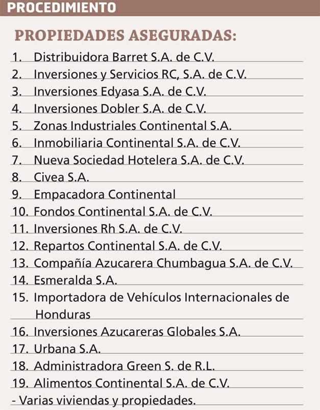 Banco-Continental-bienes-retenidos