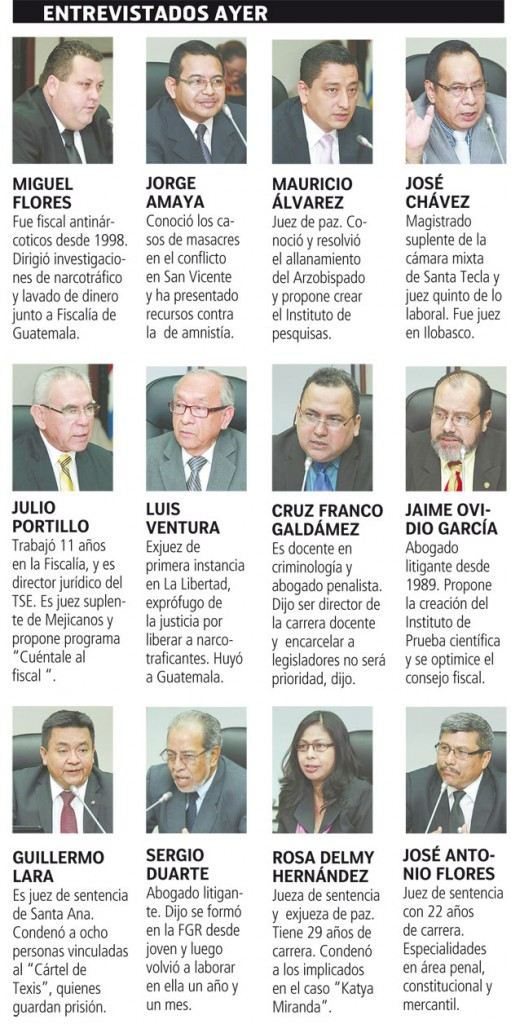 Entrevistas-candidatos-FGR