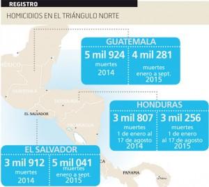 Homicidios-en-El-Salvador