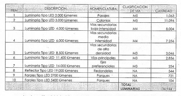 Iluminacion-San-Salvador