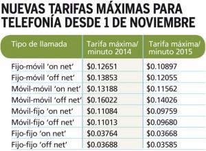 Nuevas-tarifas-telefonia