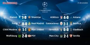Resultados de hoy en la Liga de Campeones