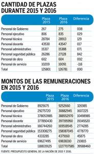 Plazas-2015-2016