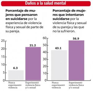 Danos-a-la-salud-mental