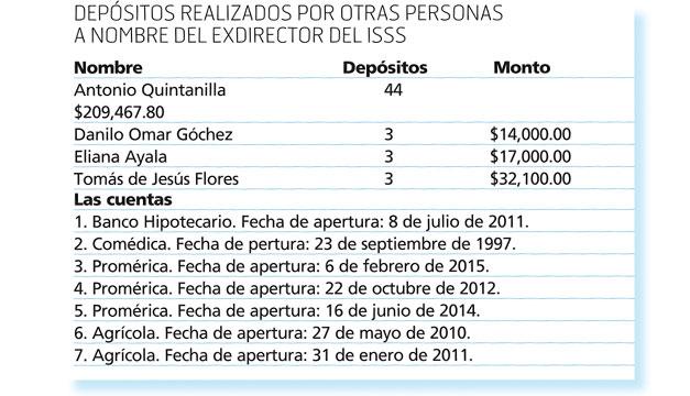 Depositos-Leonel-Flores