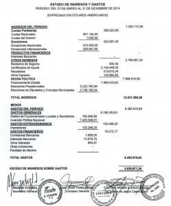 FMLN-ingresos