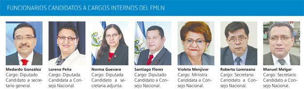Funcionarios-FMLN