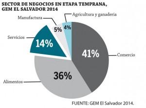 Sector-de-negocios
