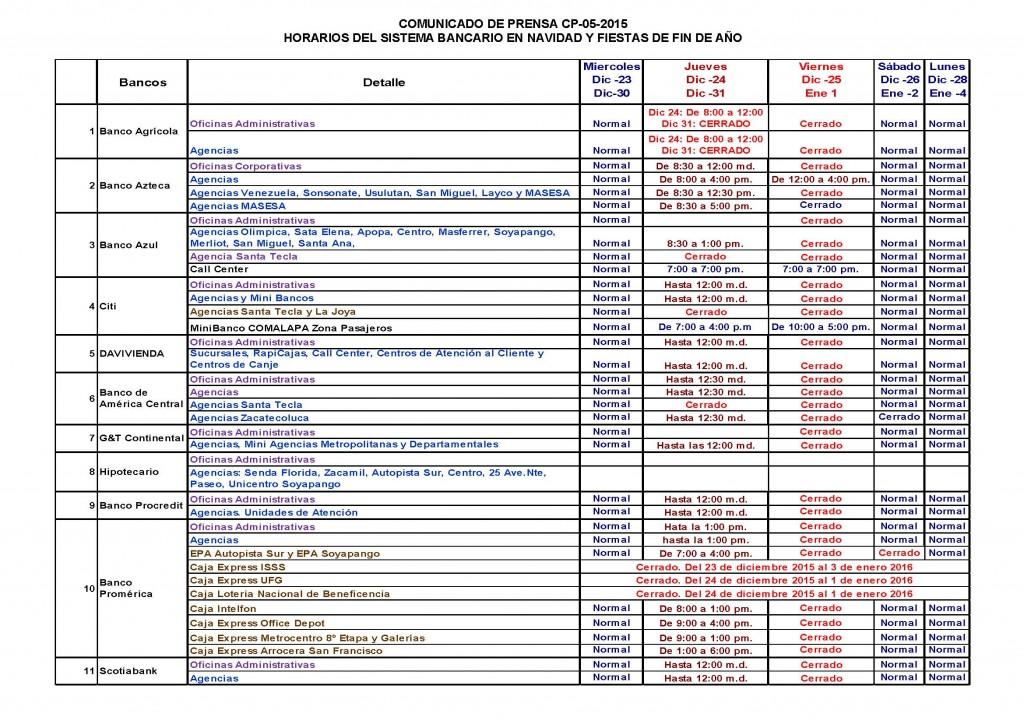ABANSA CP05 Horarios Bancarios Navidad y Fin de año 2015_Page_2