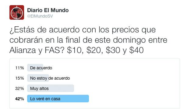 Encuesta-Twitter-precios-final