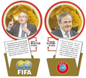 Joseph-Blatter-Michel-Platini