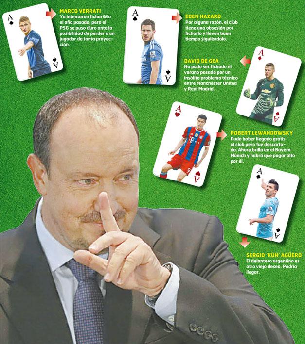 Rafa-Benitez-contrataciones-Real-Madrid
