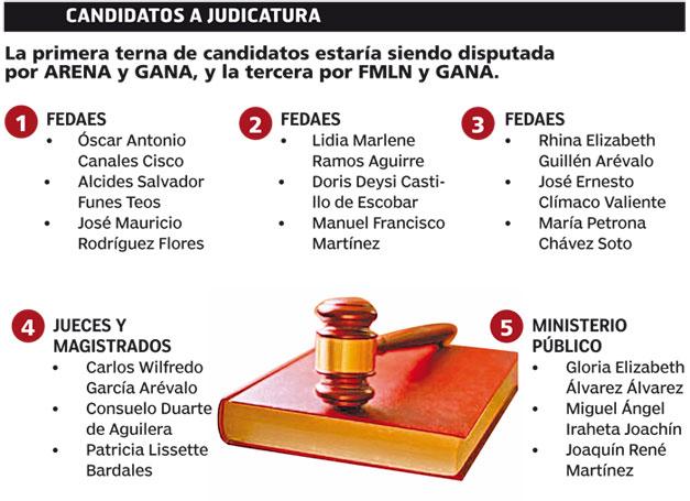 Candidatos-a-judicatura