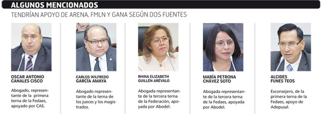 Candidatos-a-magistrados-CNJ