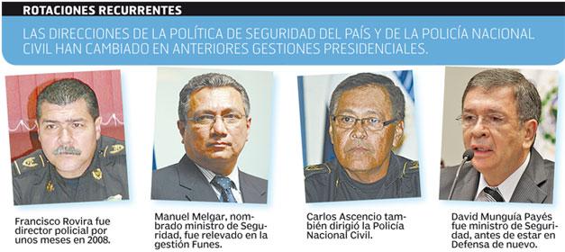 Rotaciones-PNC-y-Ministerio-de-Seguridad