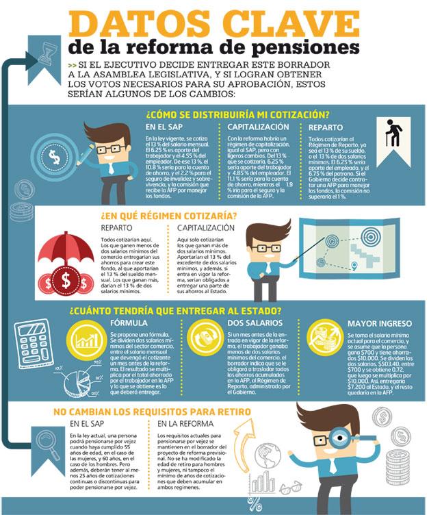 Datos-clave-reforma-de-pensiones