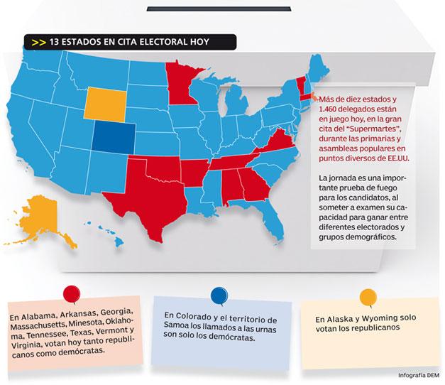 Elecciones-EEUU-grafico-mapa-EEUU
