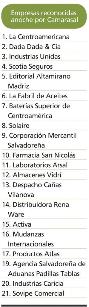 Empresas-reconocidas-por-Camarasal