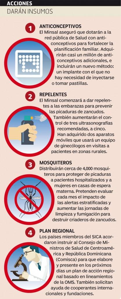 Insumos-contra-el-zika