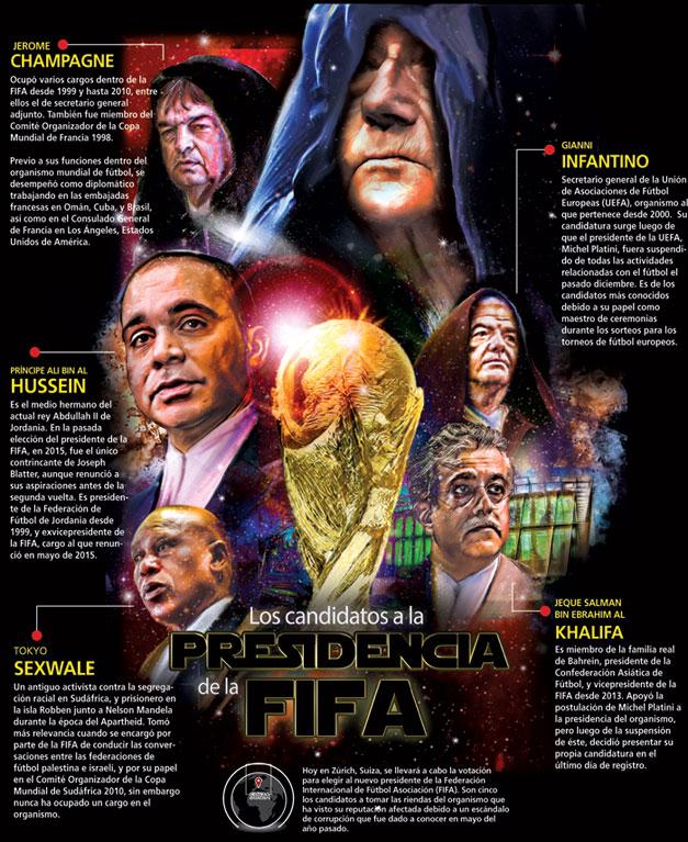 Presidencia-FIFA
