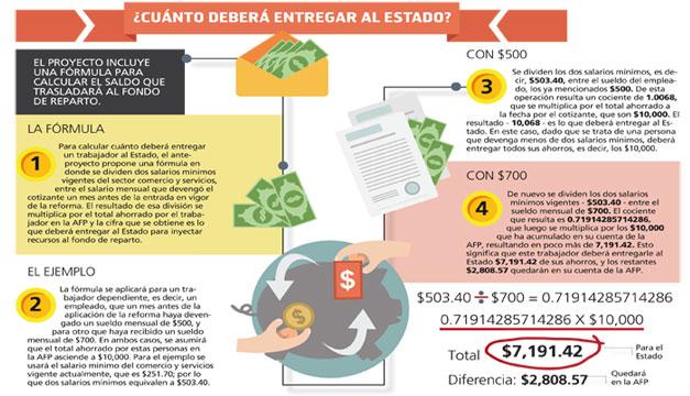Reforma-provisional-de-pensiones-infografico