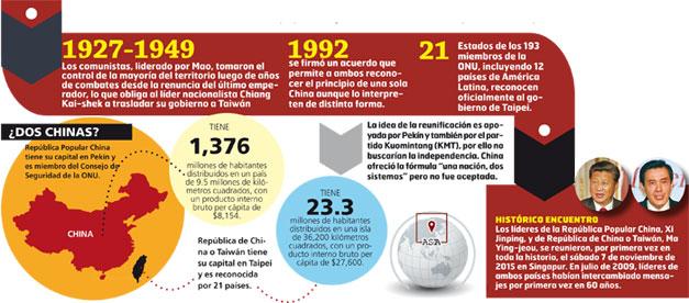 Acercamiento-entre-China-y-Taiwan