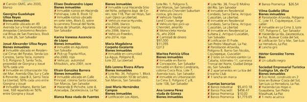 Bienes-incautados-a-Jorge-Sibrian-2