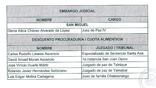 Jueces-con-Embargo-Judicial