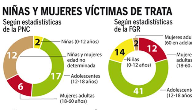 Mujeres-Ninas-Victimas