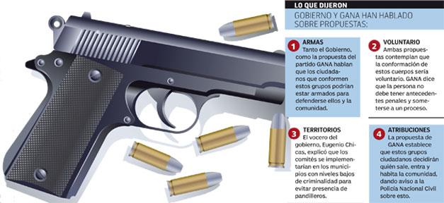 Grupos-ciudadanos-armados