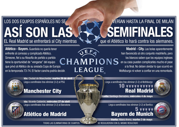 Sorteo-Liga-de-Campeones