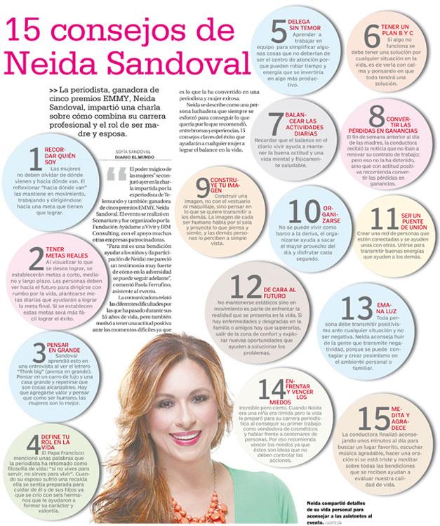 Neida-Sandoval