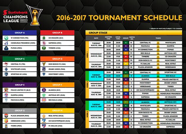 Calendario-Concachampions