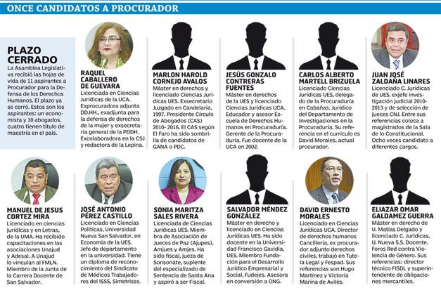 Candidatos-a-Procurador