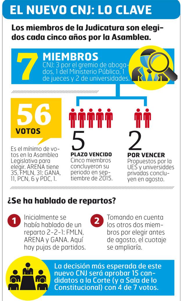 Eleccion-CNJ
