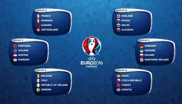grupos-eurocopa