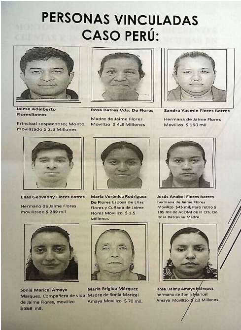 Caso Peru-Dentro