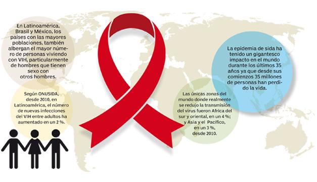 Contagios-VIH