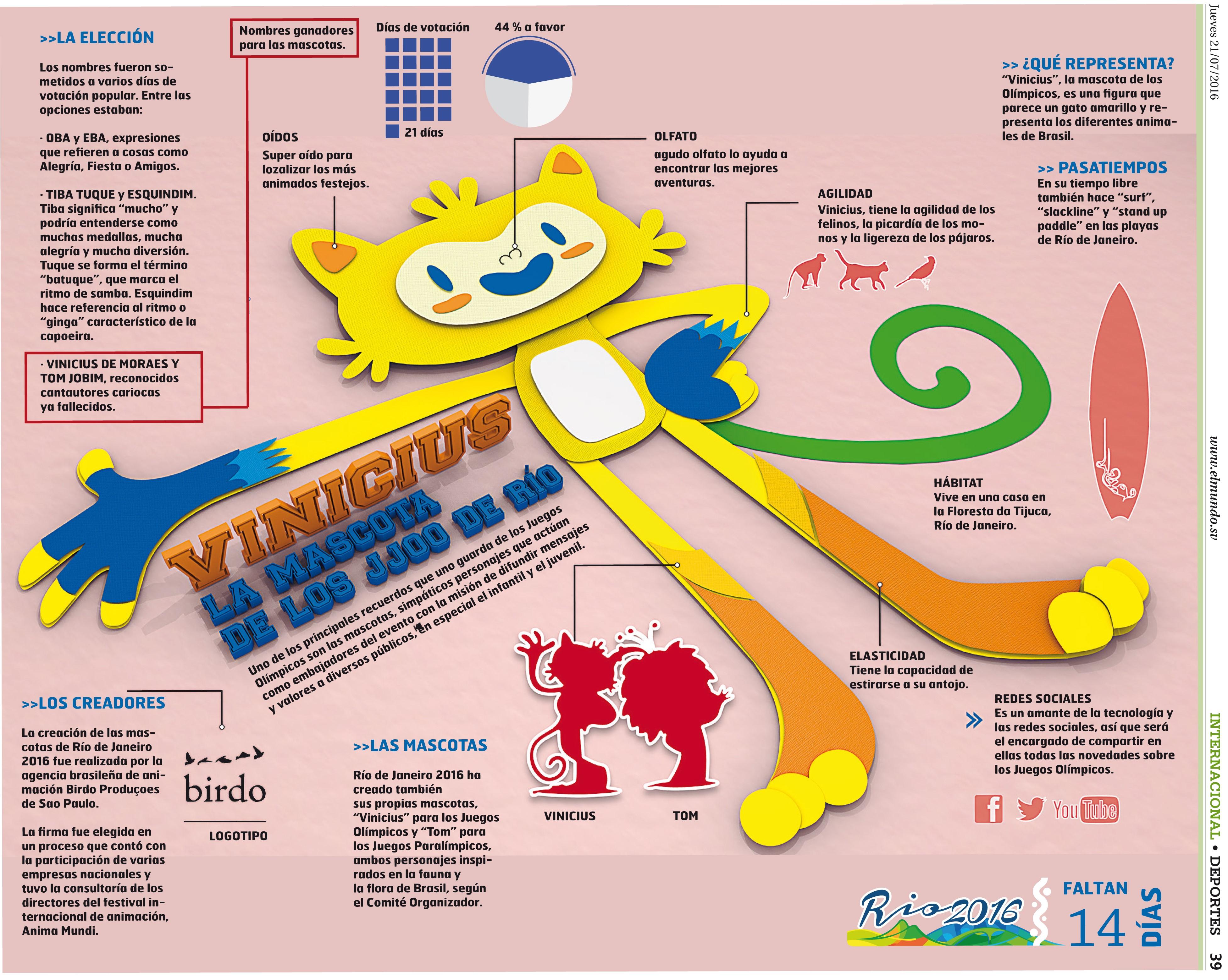 Mascota-Juegos-Olimpicos