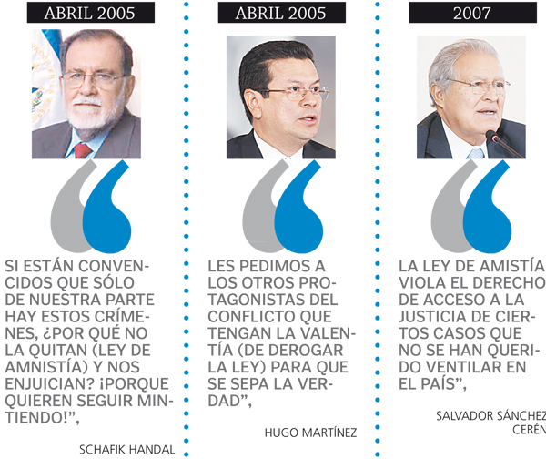 Shafik-Handal-Hugo-Martinez-Salvador-Sanchez-Ceren